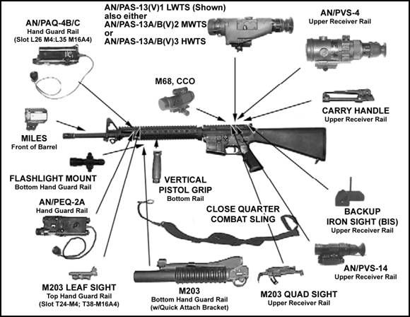 m16a4 and attachments