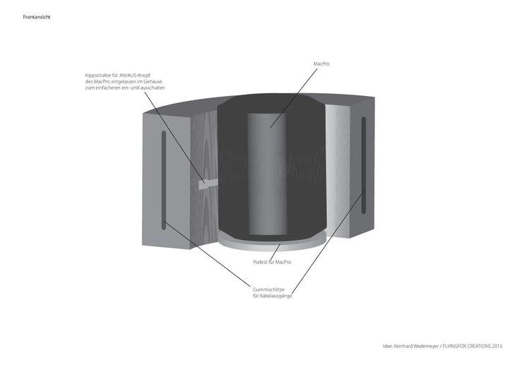 """Der MacPro hat im Bereich Kabelsalat besondere Probleme. Er ist sehr kompakt gebaut, und benötigt viele externe Erweiterungen. Da alle Kabel auf einer Seite herauskommen und eine zum Gesamtkörper relativ große Fläche einnehmen, wirkt das Chaos groß und fällt sehr auf.  Zudem befindet sich der Power-Knopf zwischen diesen Kabeln.  Ich habe vor, alle Kabel in einem Gehäuse zu bündeln und den Start-Knopf mit diesem Gehäuse über einen Kippschalter nach vorn zu """"verlängern"""". Die Öffnungen links…"""