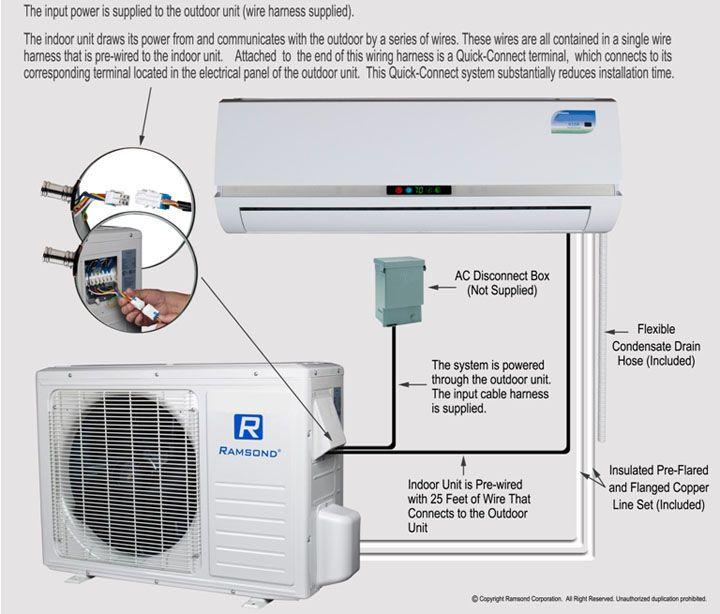 air conditioner drain diagram k   t qu    h  nh    nh cho indoor unit air conditioning drainage  c    air conditioning drainage