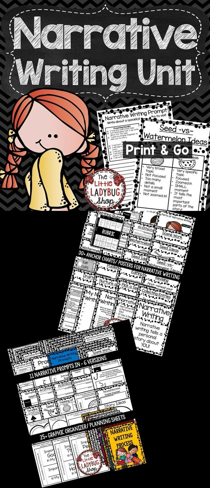 Narrative Writing Unit created to assist in teaching this writing skill. It contains components from my lessons and activities I use to teach my students. All you have to do is print and GO with this mini unit to assist you in teaching about Small Moment Writing ~ Narrative Writing.  Included in Narrative Writing Unit  ⚫This packet is fabulous for: 2nd Grade, 3rd Grade, 4th Grade ⚫Rubric for Grading Narrative Writing ⚫Over 135 pages of materials included! ⚫30+ Posters/ Anchor Charts