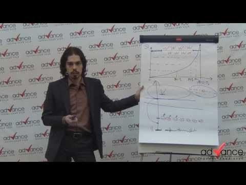Постановка навыков | как понимать речь на слух | Быстрый английский | Николай Ягодкин - YouTube