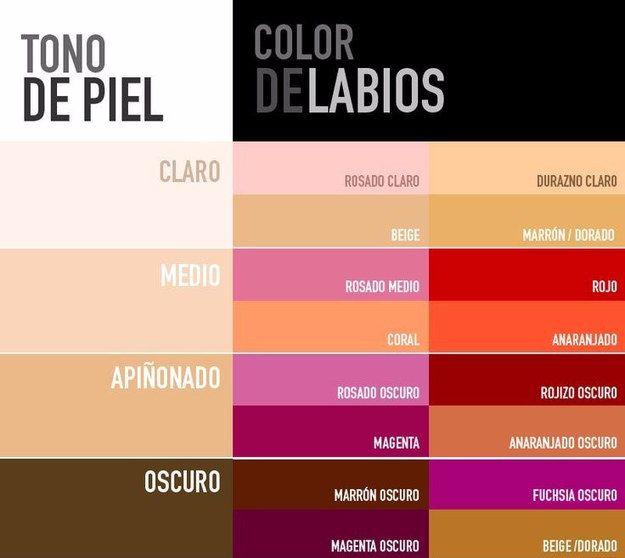 El lipstick ideal para tu tono de piel. | 14 Infográficos de belleza que toda chica en sus 20 necesita