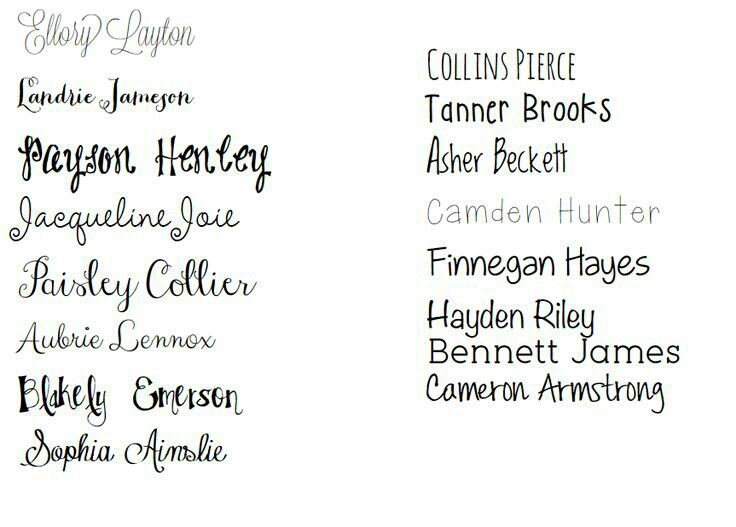 Unique Girl Names: Pin By Writing Help On Names