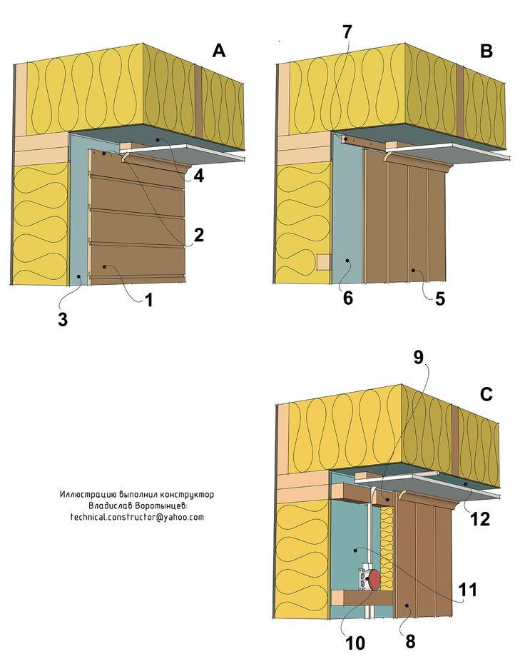 Герметизация стыка пароизоляции в перехожее между стенами и потолком