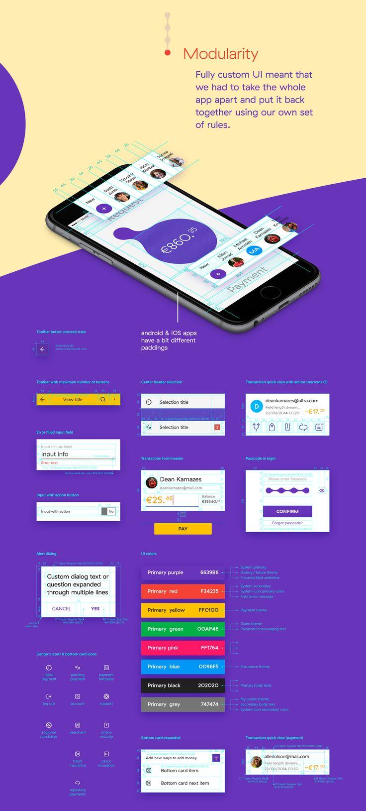 Pocopay App on Behance