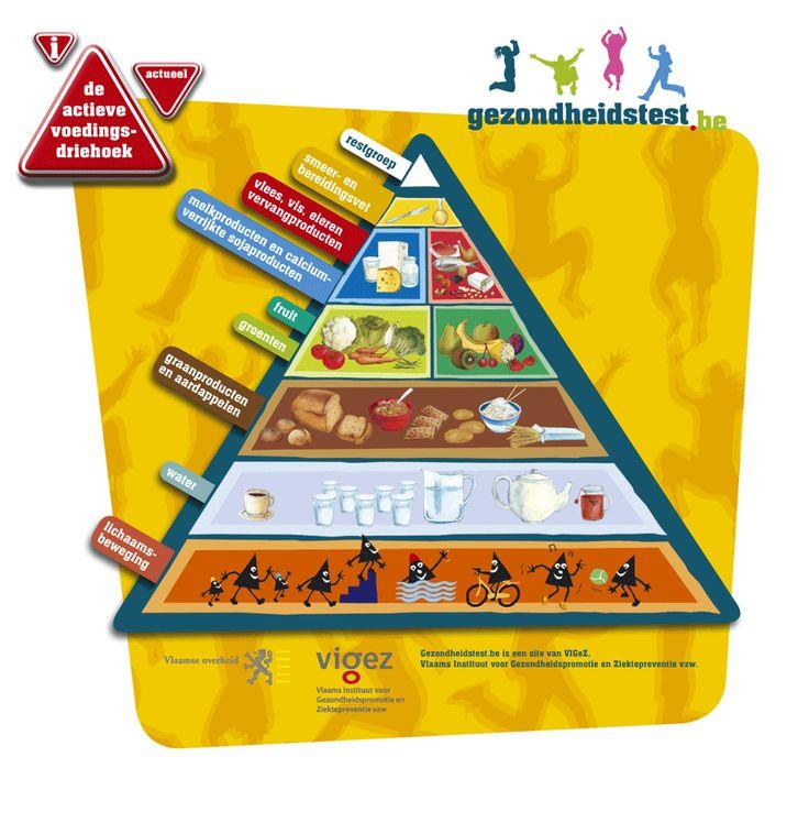 Doe de gratis #Gezondheidstest! Bekijk ook de (nieuwe) actieve voedingsdriehoek.