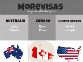 Top 3 Destination in the World Canada, Australia, USA
