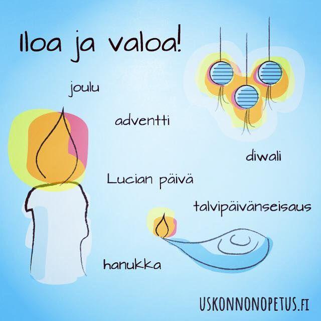 Eri uskonnoissa on juhlia, jotka liittyvät valoon. Mihin uskontoihin seuraavat juhlat liittyvät? Miten valo liittyy niihin? Mikä tuo valoa sinun omaan elämääsi? Katsomusdialogi, uskonnolliset juhlat, joulu, adventti, Lucian päivä, hanukka, diwali, maailmanuskonnot, talvipäivänseisaus, OPS2016.