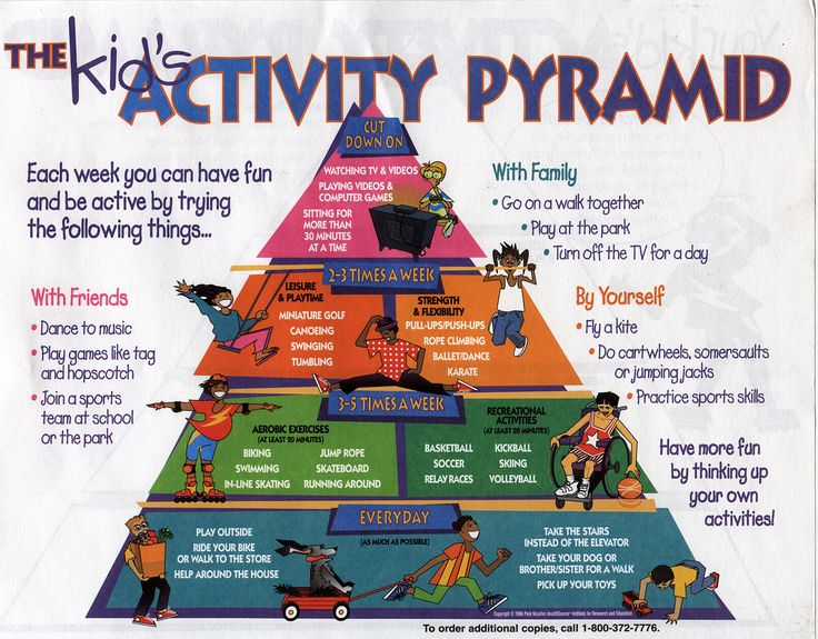Kids Weekly Acitvity Pyramid.  Niiice!