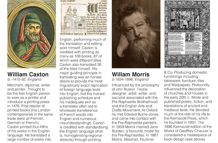 William Caxton and William Morris - can be printed A4 size