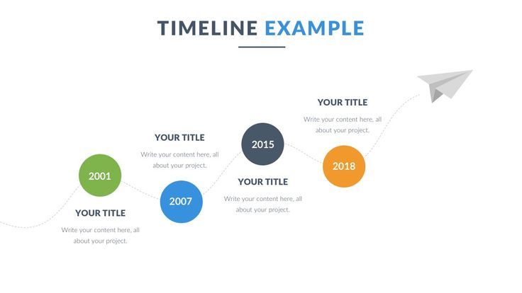 timeline powerpoint template free presentation ppt