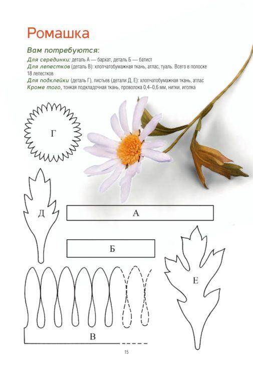 Gallery.ru / Фото #15 - Шелковые цветы. - karatik