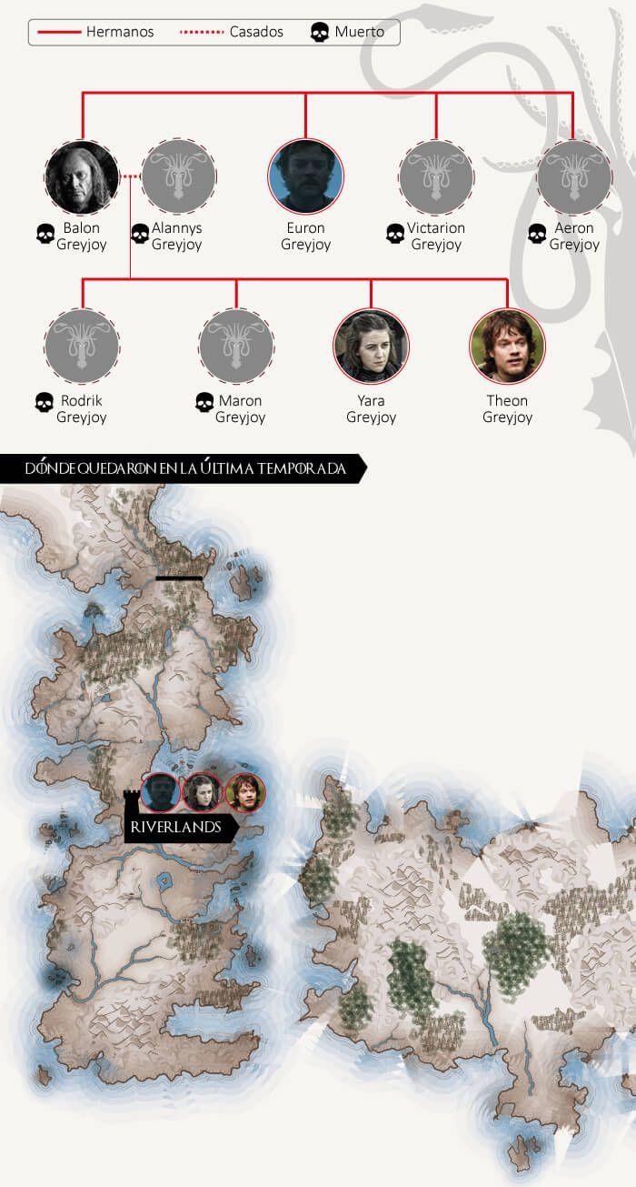 Casa Greyjoy: lema, significado y escudo de la familia Greyjoy