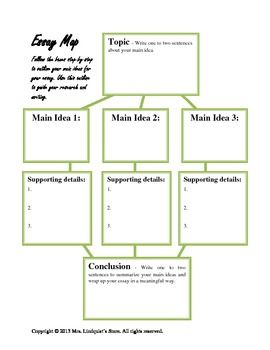 best expository images school teaching ideas   rubric and outline for expository or persuasive ess · persuasive writingessay