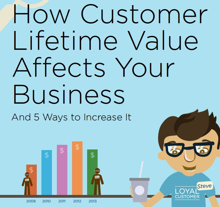 How Customer Lifetime Value Affects Your Business, and 5 Ways to Increase It -FiveStars