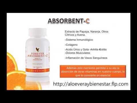 Vitamina C| Absorvent C Dr Juan Canelon