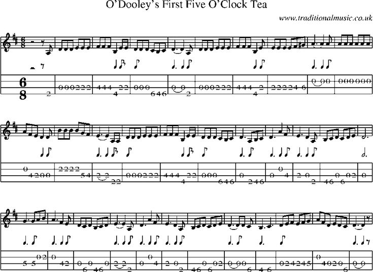 Mandolin : mandolin tabs how to read Mandolin Tabs How , Mandolin Tabs How Tou201a Mandolin Tabs ...