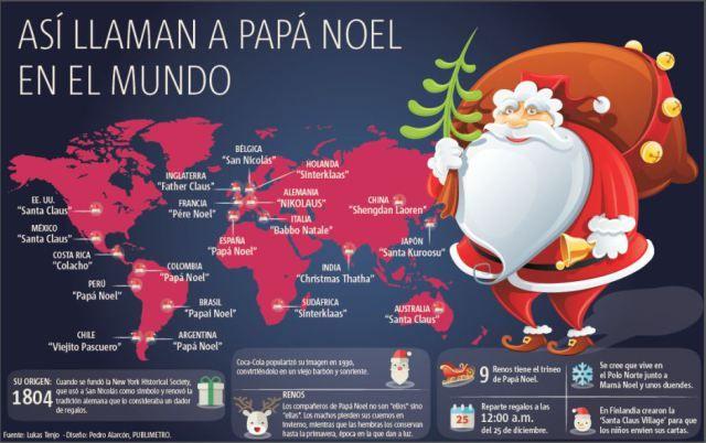 Así llaman a Papá Noel en el Mundo #infografia