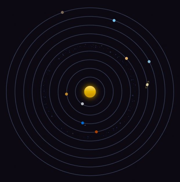 25 Best Ideas About Solar System Animation On Pinterest