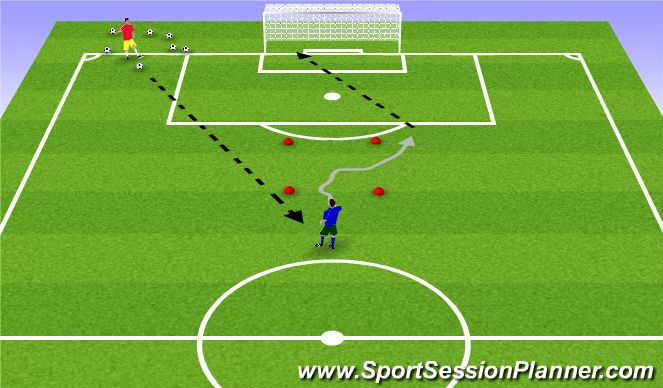 Football/Soccer: Private/Individual Session - Passing, Receiving, and Finishing (, Moderate)