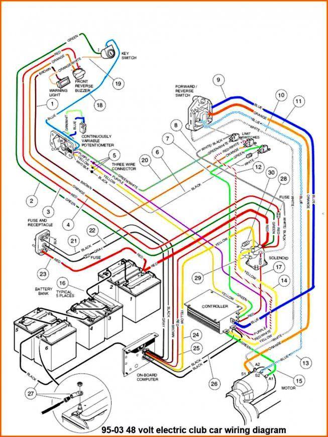 2013 Jeep Wrangler Radio Wiring Diagram
