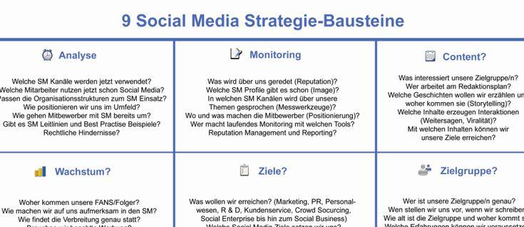 9 Social Media Strategie Bausteine Fur Die Umsetzung Natascha Ljubic Social Media Fur Unternehmen In Wien Mit Bildern Medien Bausteine Unternehmungen