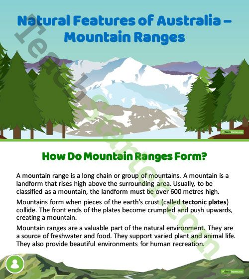 Teaching Resource: A 14 slide editable PowerPoint template to use when introducing Australia's mountain ranges.