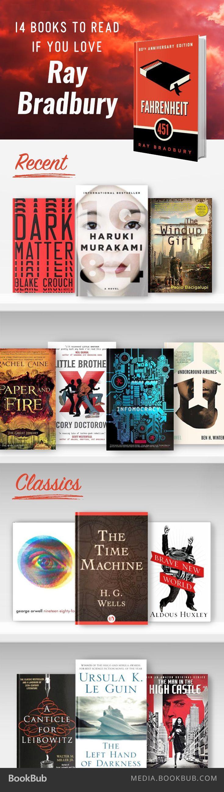 14 Books To Read If You Love Ray Bradbury