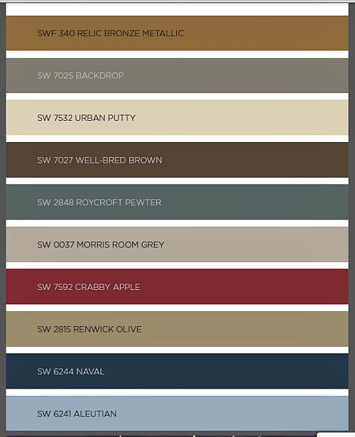 2016 paint color forecasts and trends for Sherwin williams interior paint colors