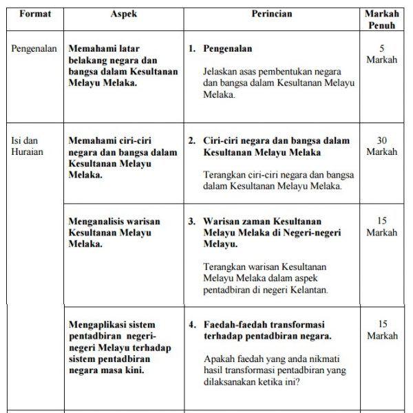 Skema Jawapan Sejarah Kertas 1 Kesedaran Pembinaan Bangsa Dan Negara Learning Study