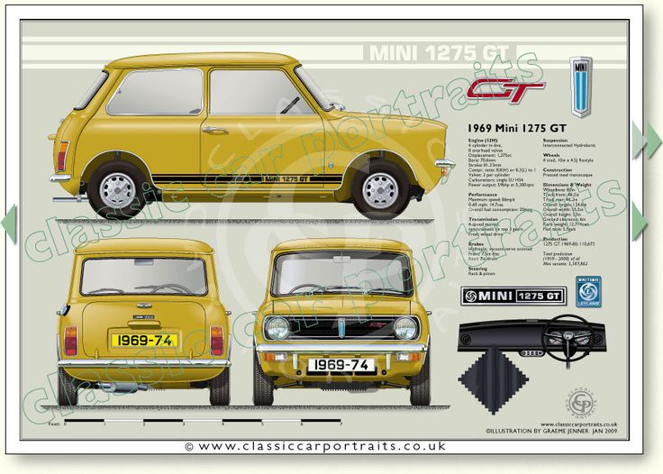 Mini 1275 GT 1969-74 classic car portrait print
