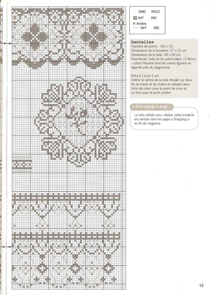 Cross stitch edging