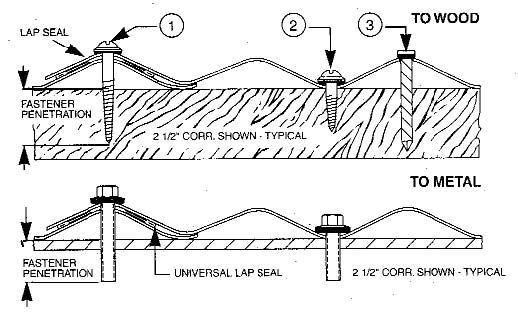 Corrugated Panel Nailing Diagram Corrugated Roofing