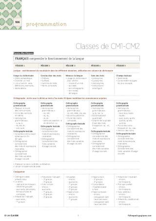 CM1/CM2 - Programmations 2016 - Nouveaux programmes