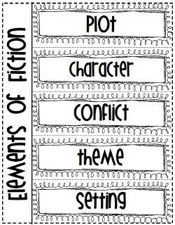 The Polka-dotted Teacher: Working with Fiction Text Elements. #fiction #foldable #reading #storyelements