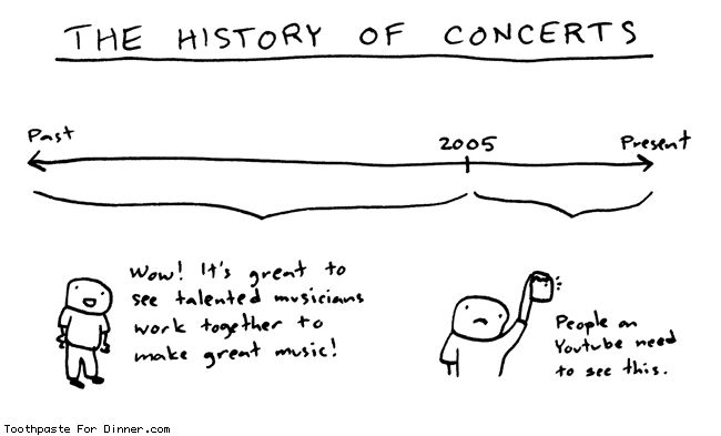 {the history of concerts}
