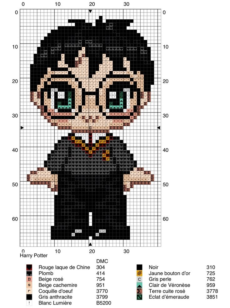 Harry Potter - Harry Potter pattern
