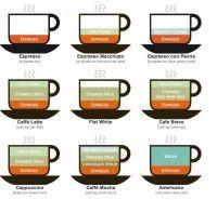 espresso_based_drinks.jpg (74.98 KiB)  4907 προβολές
