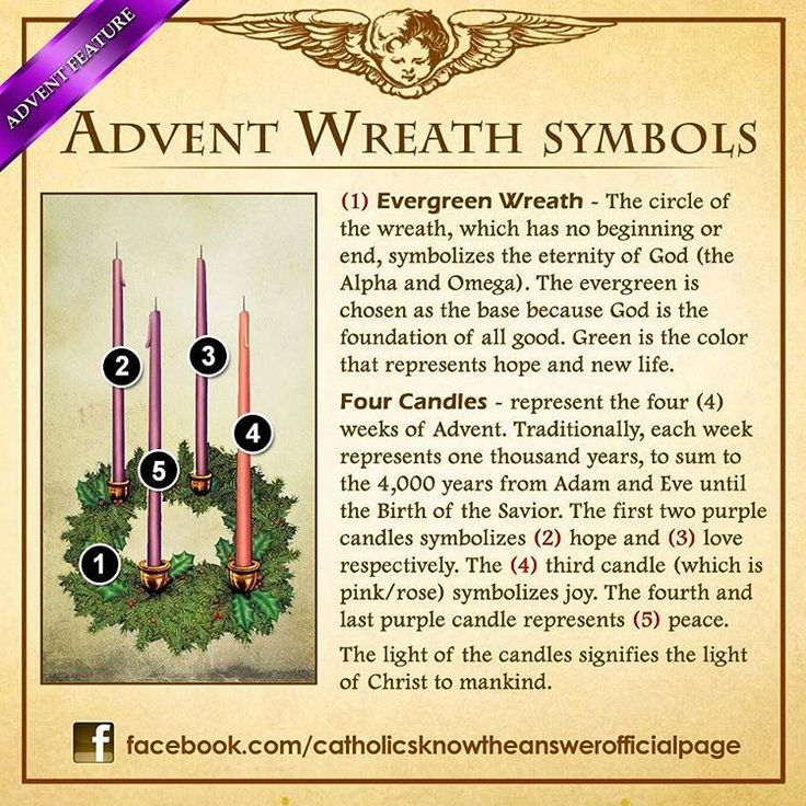 """#Advent #Wreath Symbols"""