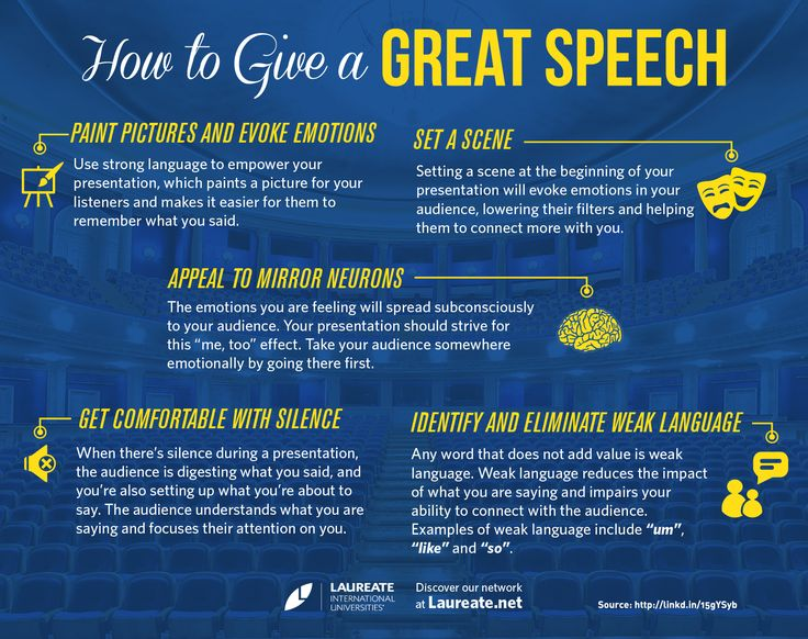 the history and impact of text speech on our communication Understanding your communication style  sider slowing your own speech pattern your goal is not to manip-  is to help you understand the impact your .