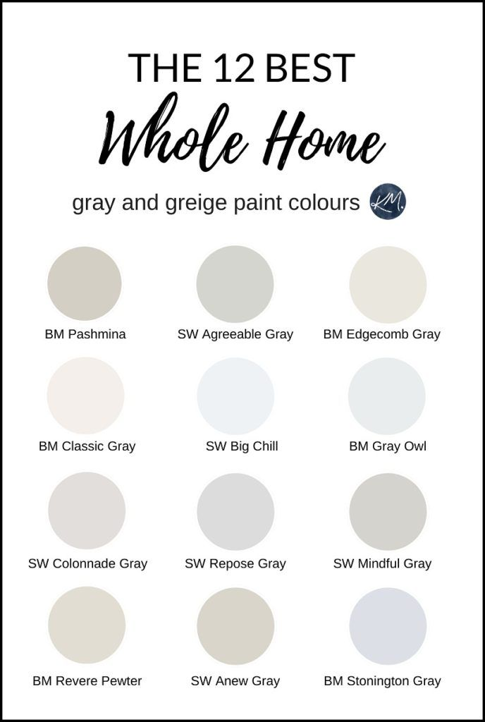 The 12 Best Whole Home Gray And Greige Paint Colours In 2020 Benjamin Moore Paint Colors Gray Greige Paint Colors Warm Grey Paint Colors