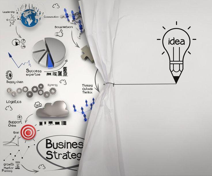 Business Strategy & Marketing