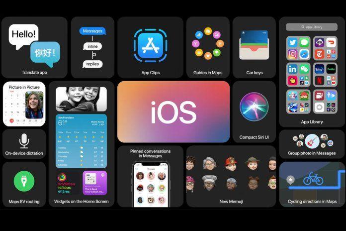 Ios 14 سيتيح لك شريط جديد للبحث عن الرموز التعبيرية من لوحة مفاتيح مباشرة Apple Ios Iphone Features Homescreen
