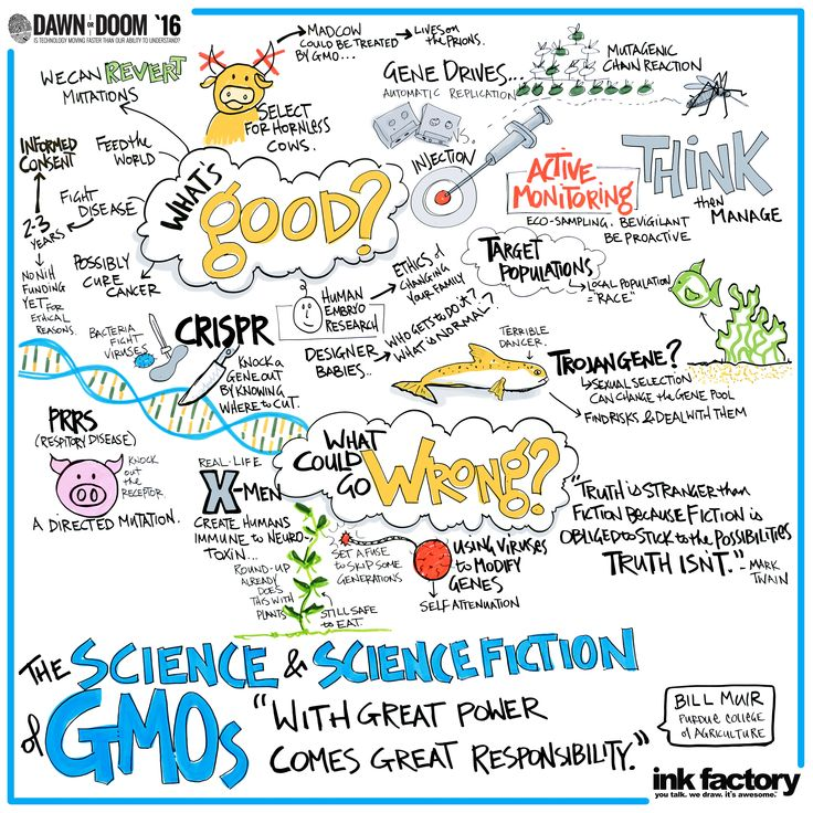 The advent of recombinant DNA technology offers many potential benefits in terms of global food security, animal welfare, and disease treatments—but it has also generated great controversy and concern. Like the development of nuclear technology in the 1940s, new gene editing technologies such as CRISPR-Cas9 present humankind with the opportunity to use them for both good and evil.