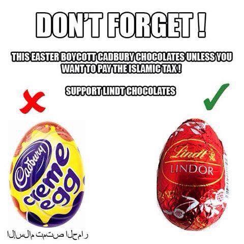 Easter Christian celebration Egg represents Jesus tomb ... Easter Egg Representing Jesus