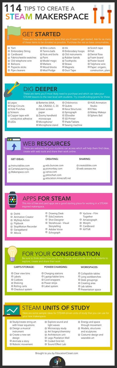 114 Tips to Create a STEAM Makerspace | http://educationcloset.com