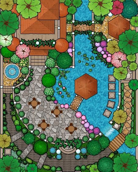 Best 25+ Landscape Plans Ideas On Pinterest