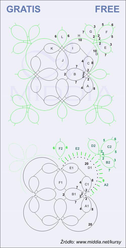 #tatting_patterns #tatting  #frywolitki    http://www.middia.net/domocredix/index.php?id_kat=4