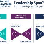 ラッセル・レイノルズ・アソシエイツとホーガン・アセスメンツが「リーダーシップ・スパン」で、組織による最高経営幹部のリーダーシップ予測を支援