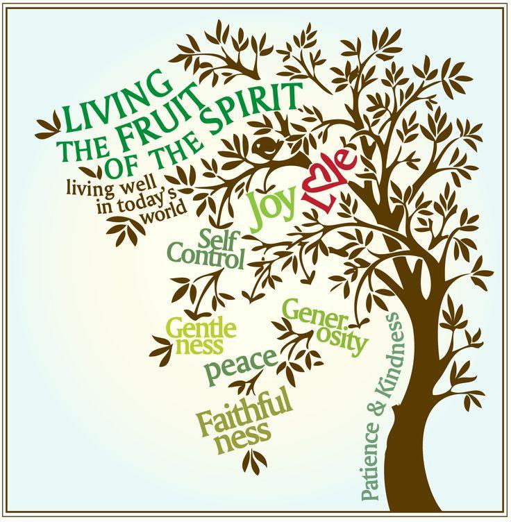 Fruit of the Spirit Message | fruits-of-the-spirit-LOVE.jpg